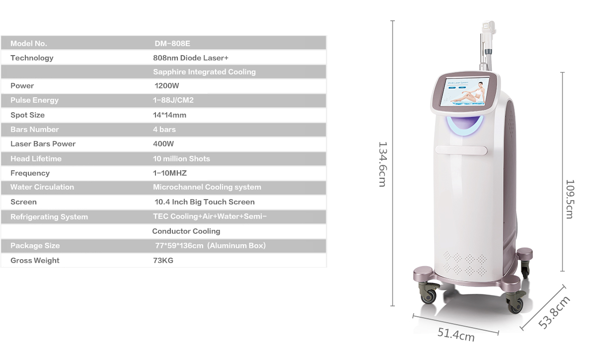 Laseway Ice™ - Diode Laser Hair Removal