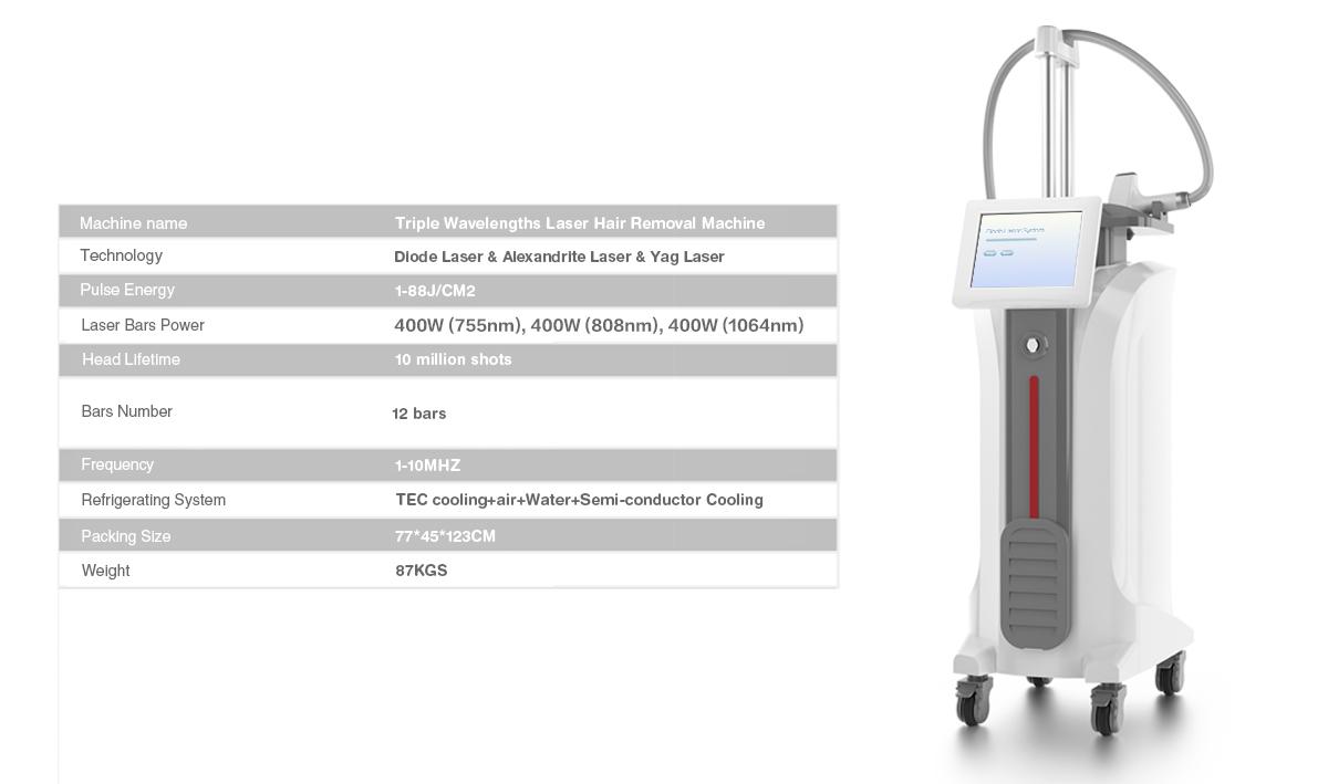Laseway Ice ™ - Depilazione laser a diodi
